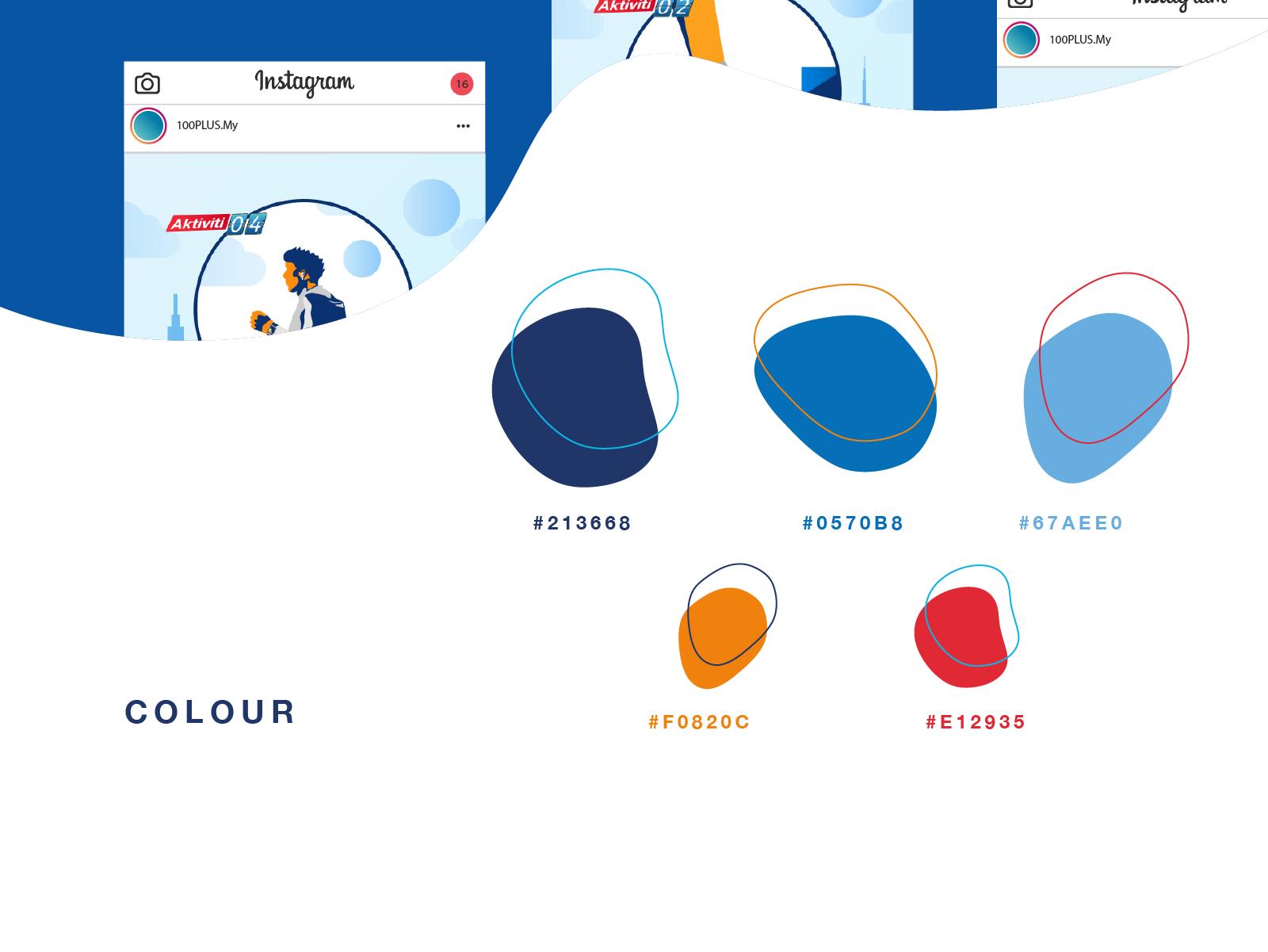 100Plus Aktifkan Malaysiaku 100,000 Steps Challenge campaign colour usage
