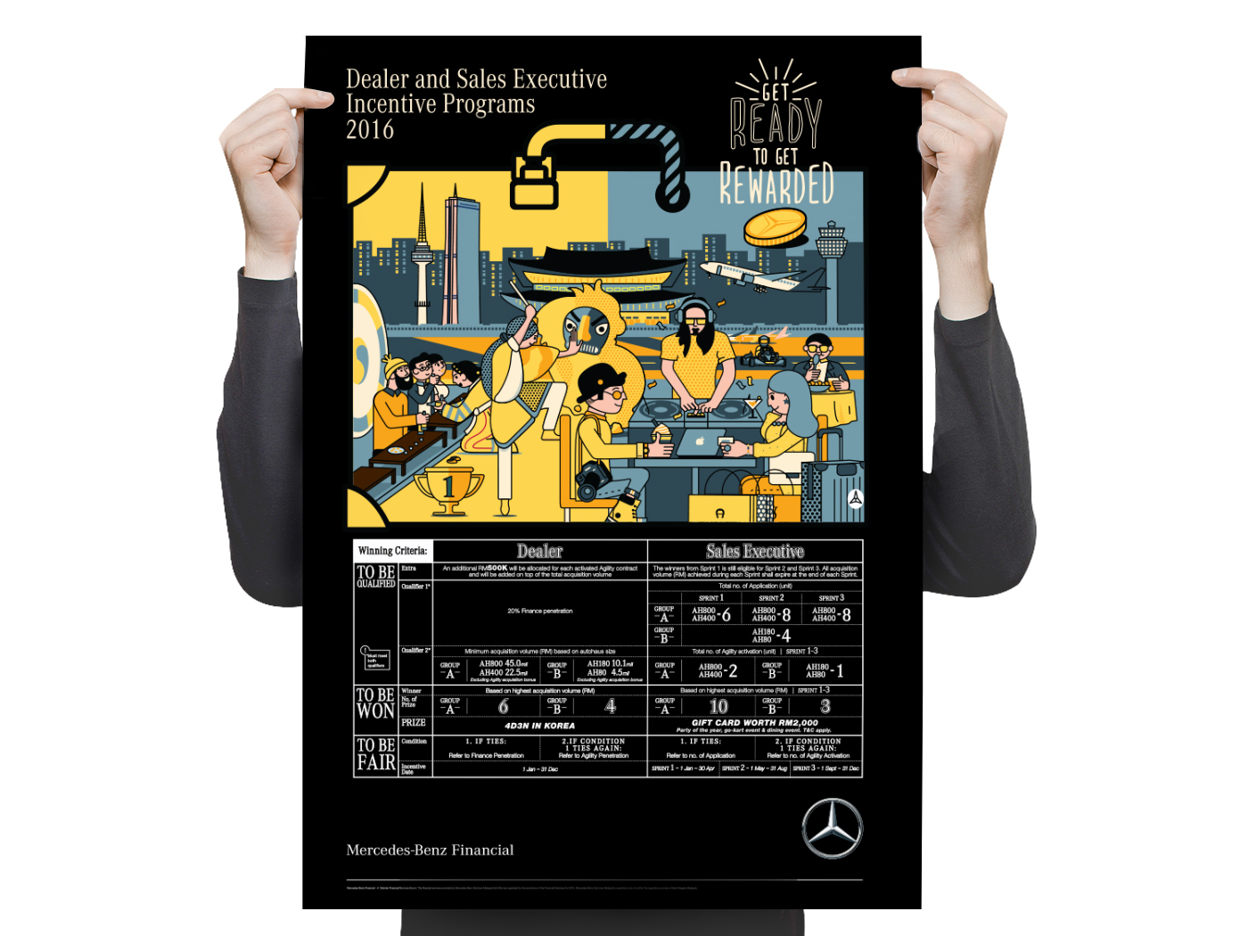 Mercedes-Benz Malaysia Incentive Programs 2016 booklet adapted into a poster held by a talent