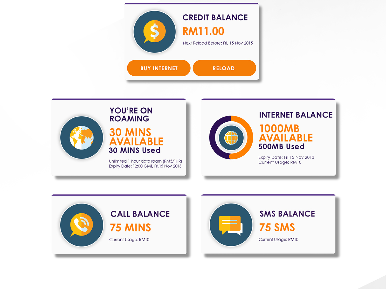Xpax mobile app data tracking section design of credit balance, roaming, internet usage, call and sms balance