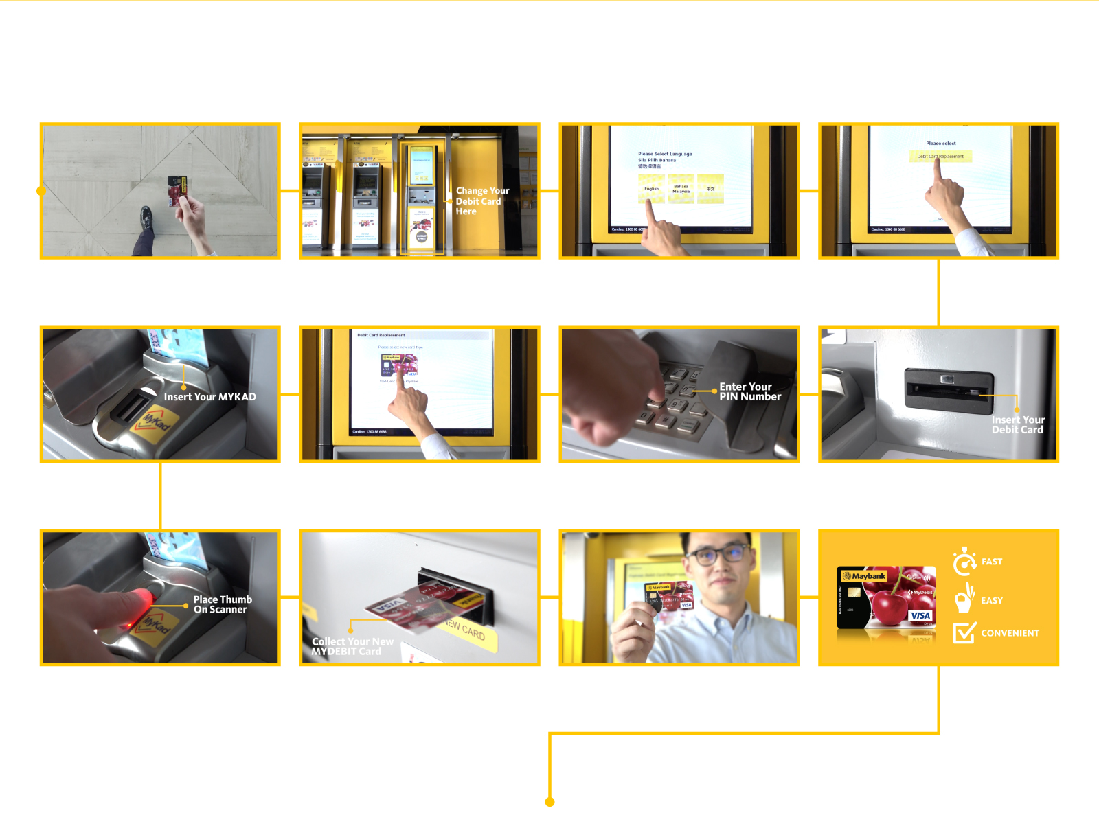 Maybank re-carding video screenshots showing the process of exchanging a debit card with USP sign off screen