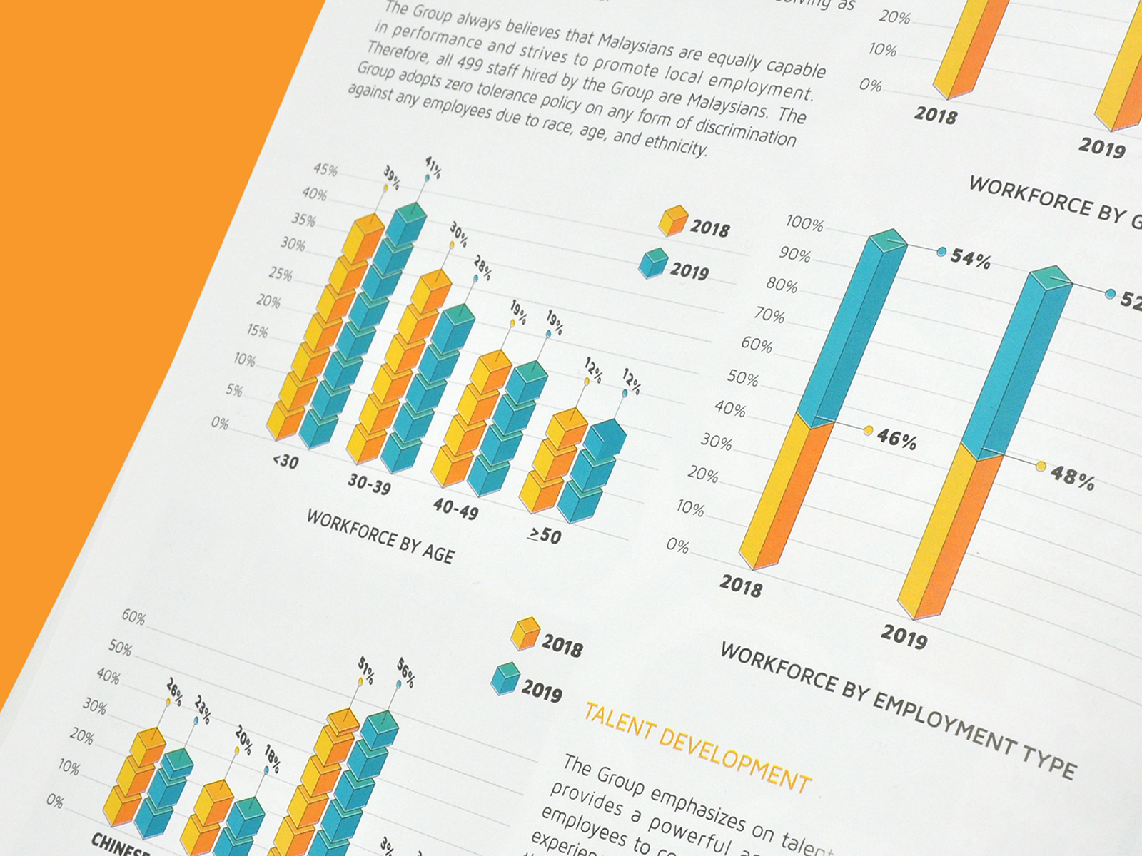 Plenitude annual report 2019 inner page layout design with graph design