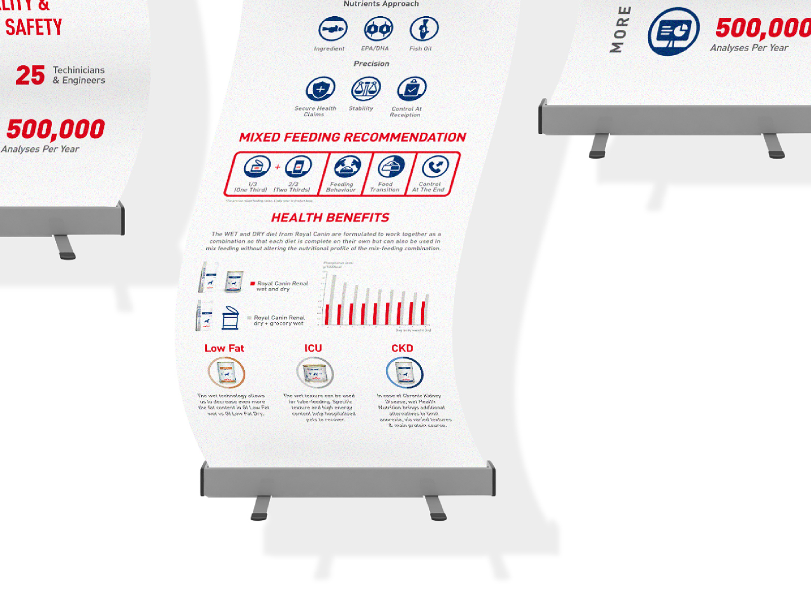 Royal Canin branding bunting that speaks of the benefit of mixed feeding