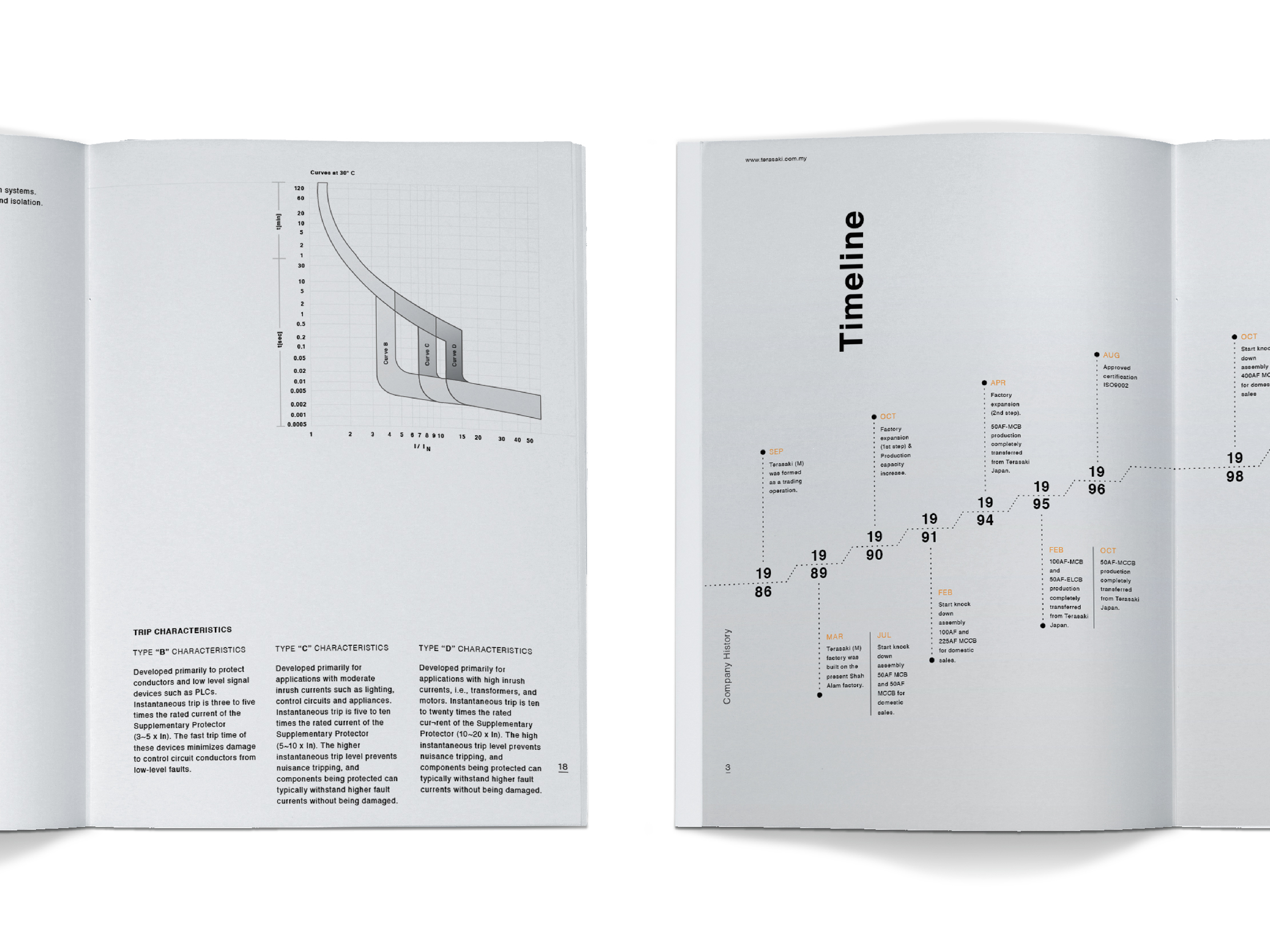 Terasaki Electric company profile inner pages clean layout design with graph and timeline design