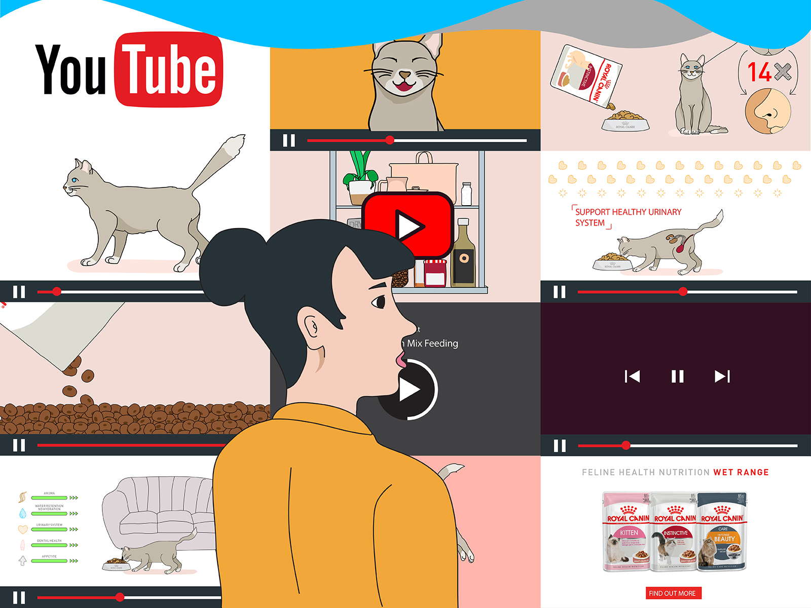 Royal Canin wet food promotional video screenshot showing various cat and wet food product packaging scenes