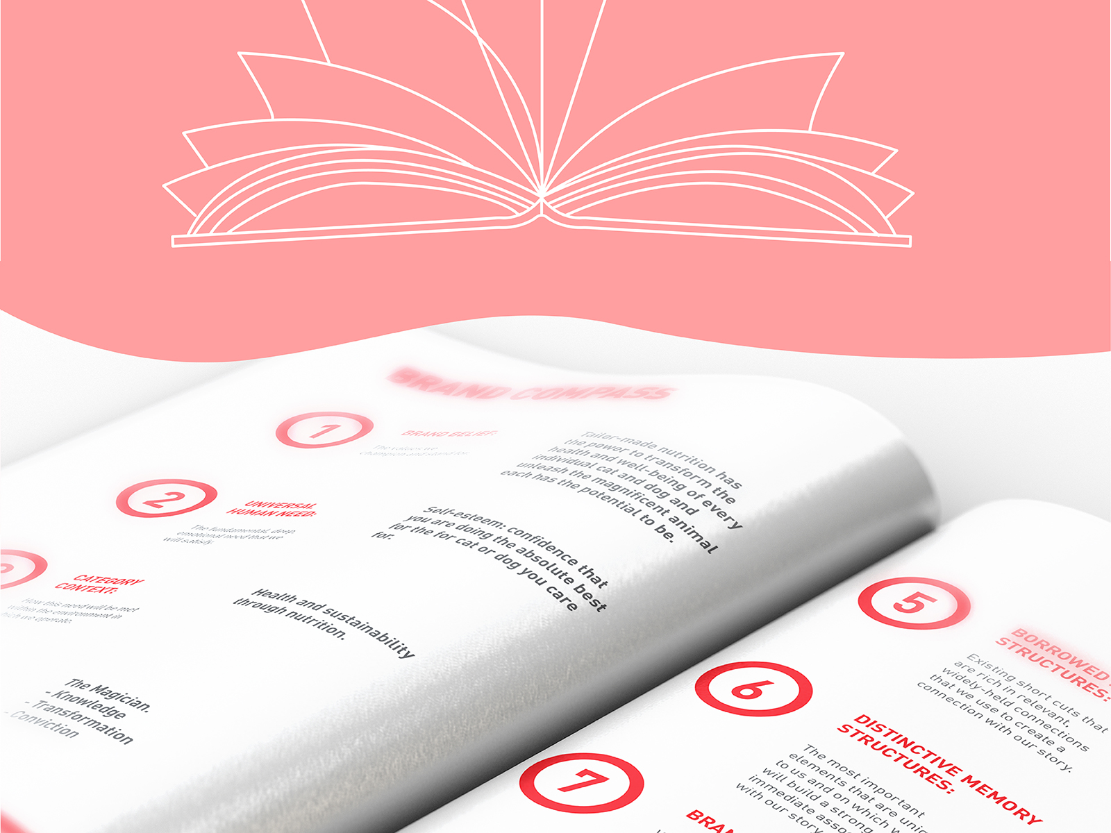 Royal Canin digital CI extension booklet inner content page design